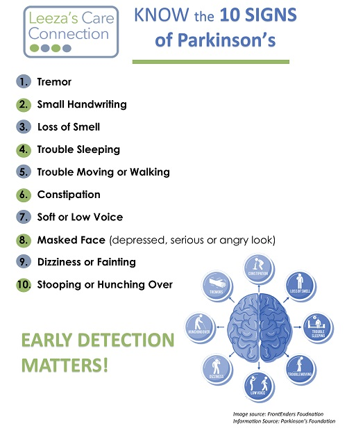 10 Signs of Parkinsons.jpg