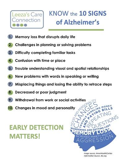 10 Signs of Alzheimers.jpg